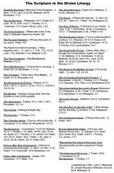 Scripture in the Divine Liturgy (click to enlarge)